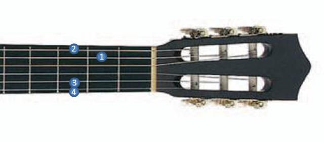 Como Tocar Guitarra Acústica sol